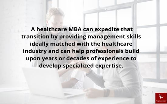 MBA621 healthcare systems academic assistance through online tutoring