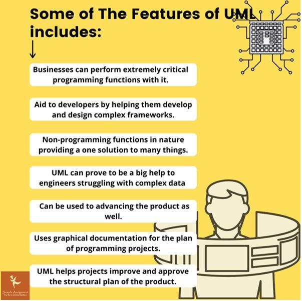UML Assignment Help