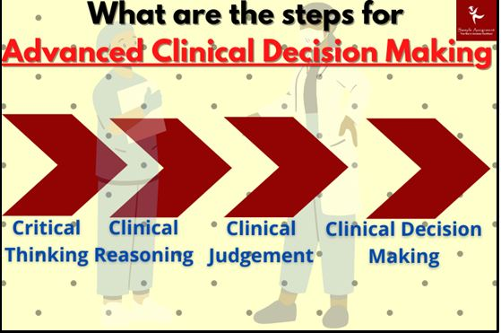advance clinical decision making