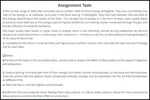 animal nutrition principles Assignment Help questions