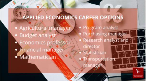 applied economics academic assistance through online tutoring