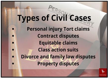 civil procedure and arbitration