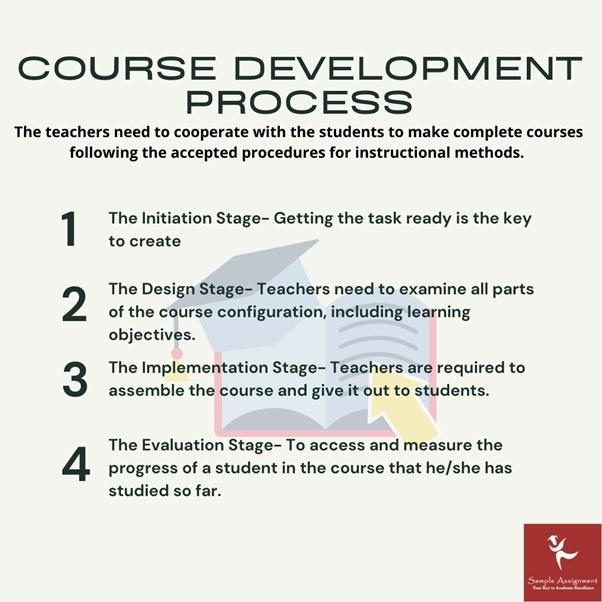 course development process