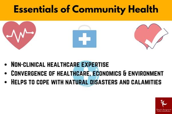 essentials of community health
