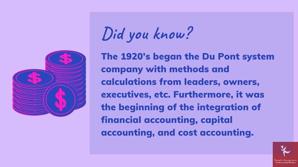 fact return on investment