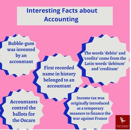 financial accounting exam help
