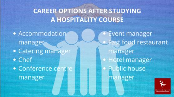 hospitality academic assistance through online tutoring canada