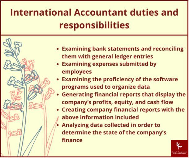 international accounting homework help