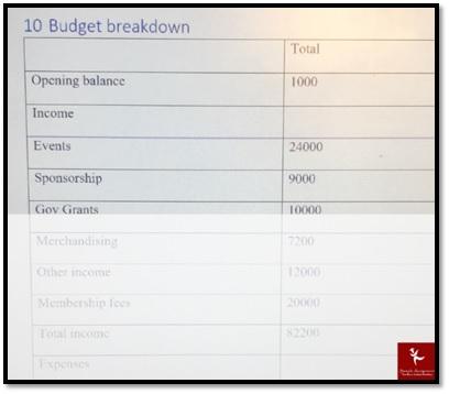 market analysis budget report ICICI
