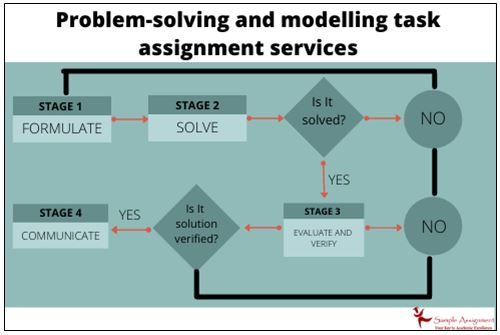 problem solving and modelling task academic assistance through online tutoring