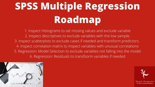 spss multiple regression roadmap
