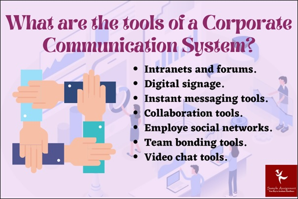 what are the tools of a corporate communication system